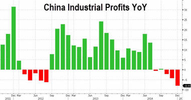 chinese yuan strengthens as industrial profits plunge by most on record